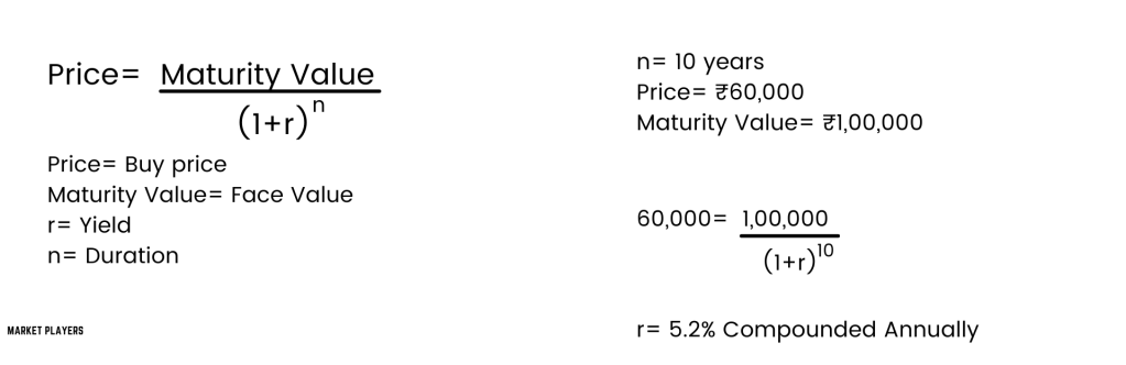 zero coupon bond pricing